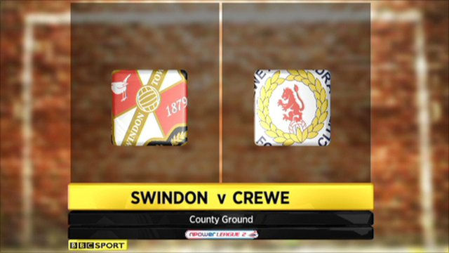 Swindon 3-0 Crewe