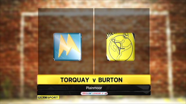 Torquay 2-2 Burton Albion