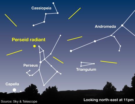 Graphic showing location of Perseid meteor shower in night sky (Image: BBC)