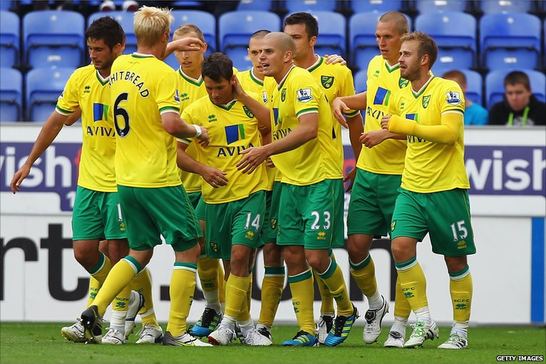 Norwich City players