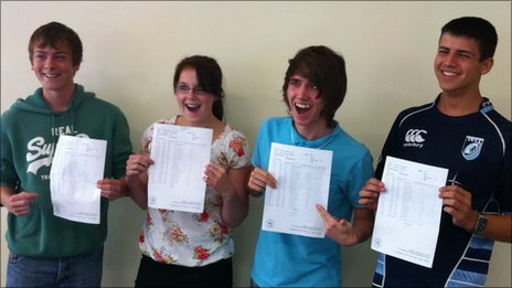 Pupils from Cynffig Comprehensive in Bridgend celebrate with their results