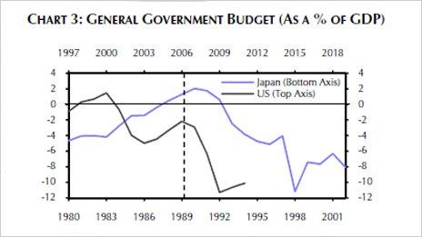 Graph from Capital Economics