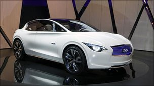 Infiniti Etherea