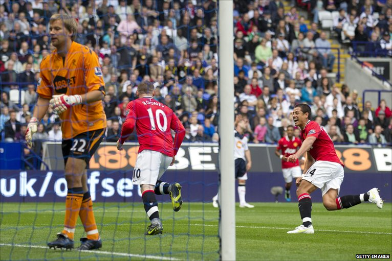 Wayne Rooney spins away after scoring past Bolton