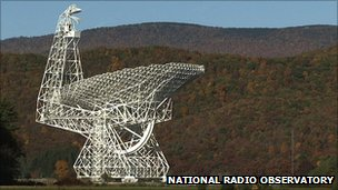 The radio telescope in Green Bank