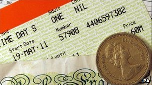Train ticket and money