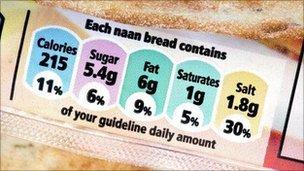Calories displayed on food packaging
