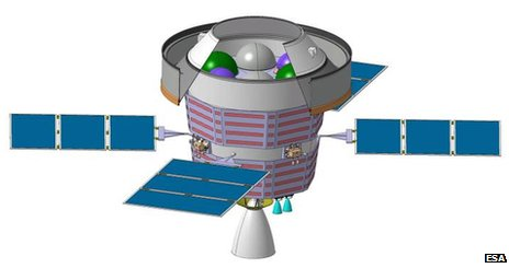 ATV derived Orion service module
