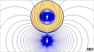 "Diagram of ""anti-magnet"" (Image: New Journal of Physics)"