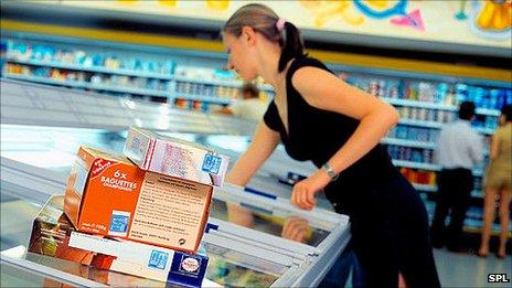 RFID, supermarket