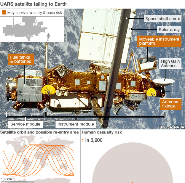 Graphic showing satellite
