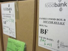 Boxes from food bank
