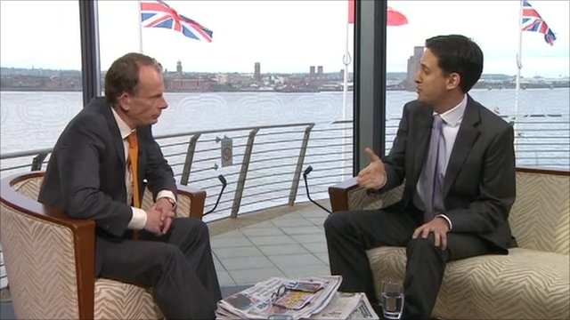 Andrew Marr interviews Ed Miliband