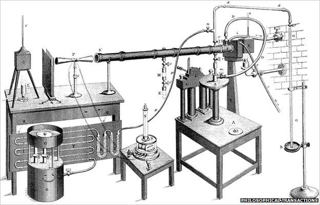 Tyndall's apparatus