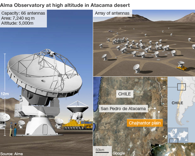 55650610 alma antenna 624 - Alma  telescope begins study of cosmic down