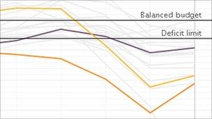 Deficit graphic detail