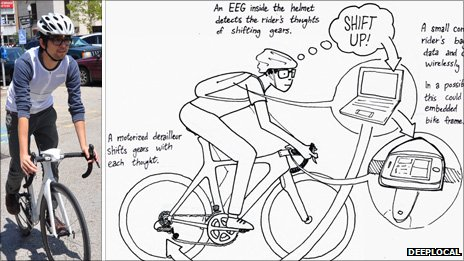 Cyclist, mind-controlled bicycle