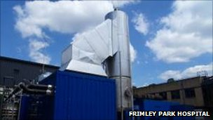 Frimley Park Hospital power plant