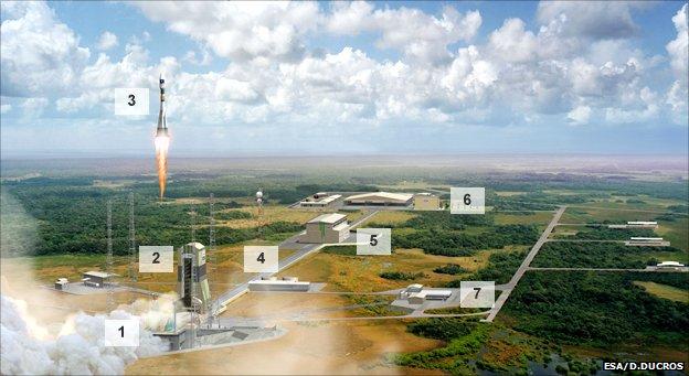 Artist's impression of Soyuz facility