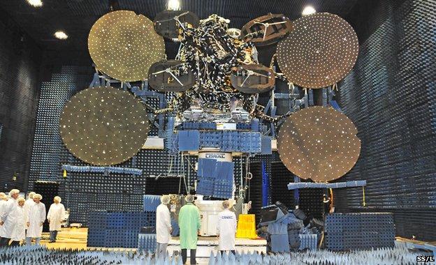 Viasat-1 in testing (SS/l)
