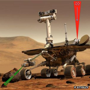 "Mars rover image with ""tractor beams"""