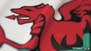Baner Cymru