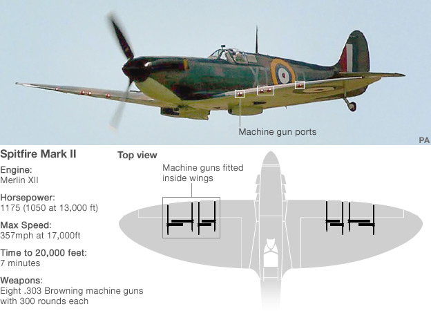 Spitfire graphic