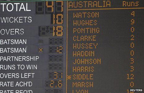 56633154 scoreboard - Aussies routed fr 47 by South Africa