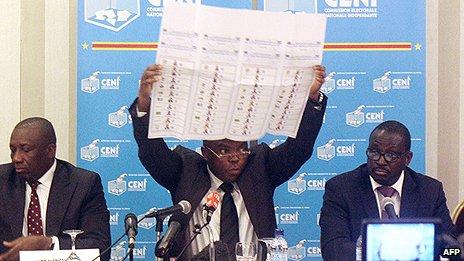 DR Congo Election commission President Daniel Ngoy Mulunda