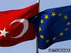 A Turkish flag and a European Union flag next to each other