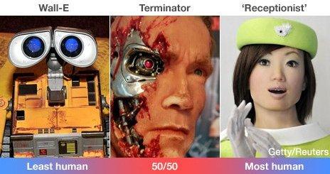 Composite image of robots