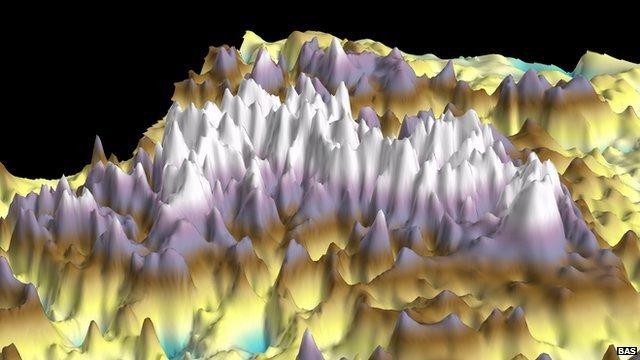 Gamburtsev sub-glacial range