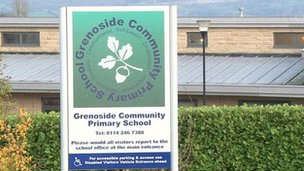 Grenoside Primary School