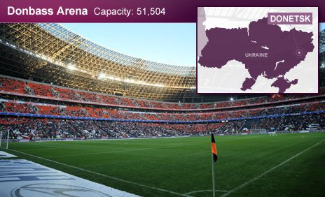 Donbass Arena, Donetsk