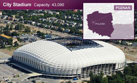 City Stadium (Stadion Miejski), Poznan