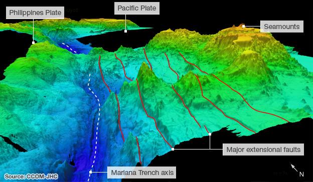 Oceans  deepest depth re-measuredDeepest Ocean In The World How Deep