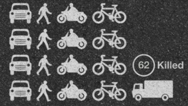 Video: A motion graphic illustrating the total number of people who have died on the roads and their mode of transport in Great Britain 2010
