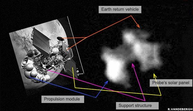 Phobos-Grunt (Esa/Graphic)