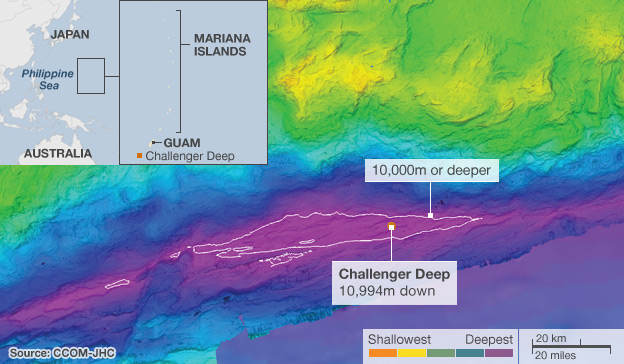 Challenger Deep