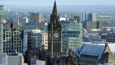 Manchester skyline