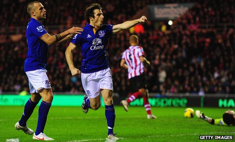 Leighton Baines