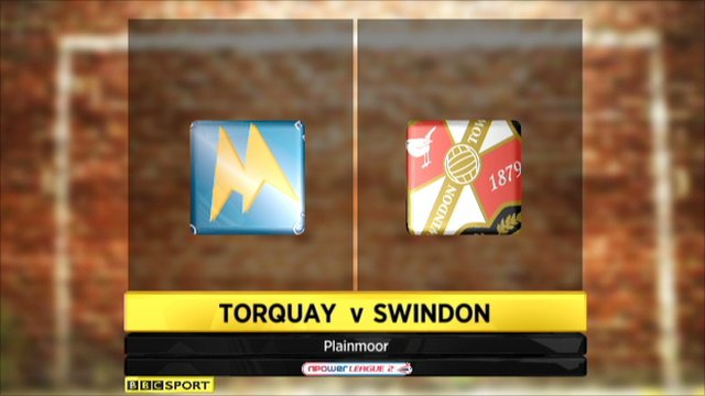 Torquay 1-0 Swindon