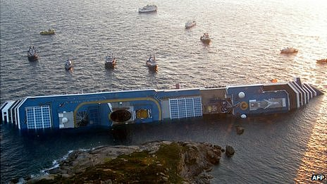 Costa Concordia capsized