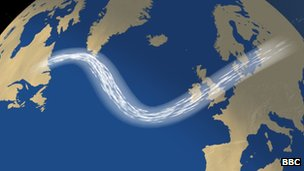 Illustration of a typical jet stream