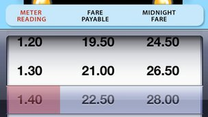 An application showing how much the right taxi fare should be
