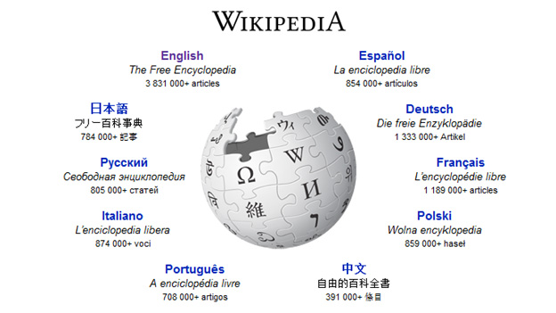 Erepublik wiki write article and get paid