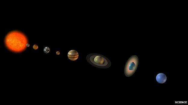 New Planet Found 600 Light Years Away by NASA Kepler ...   New Planet Discovery 2012