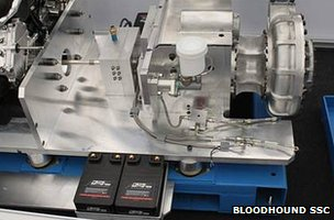 Pump test rig