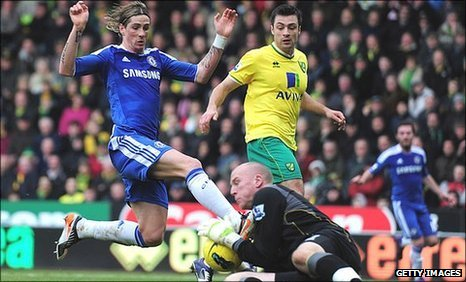 Fernando Torres is denied by Norwich keeper John Ruddy