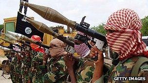 Al-Shabab militia